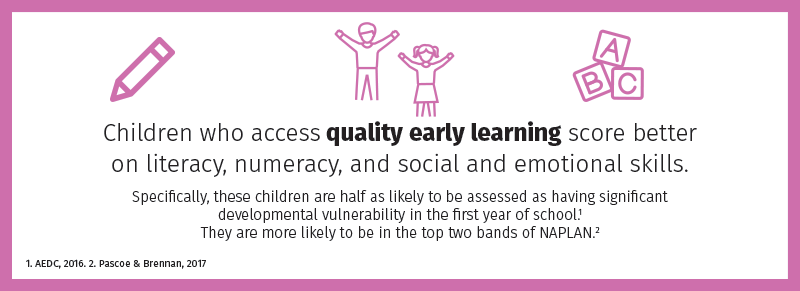 INFO early childhood education works